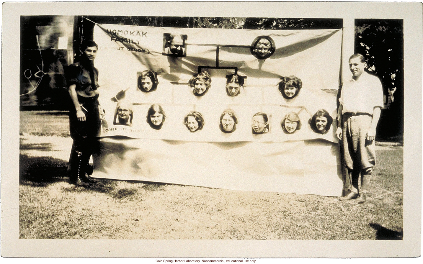 &quote;Homokak Family: A Nut Study,&quote; pedigree parody by Eugenics Record Office Field Worker Training Class of 1923