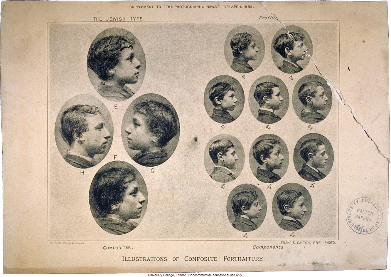 &quote;Illustrations of Composite Portraiture, The Jewish Type,&quote; by Francis Galton, <i>The Photographic News</i> (4/17/1885) with two original photographs