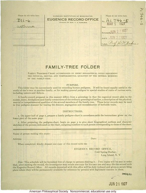 Family tree folder recording inheritance of asthma