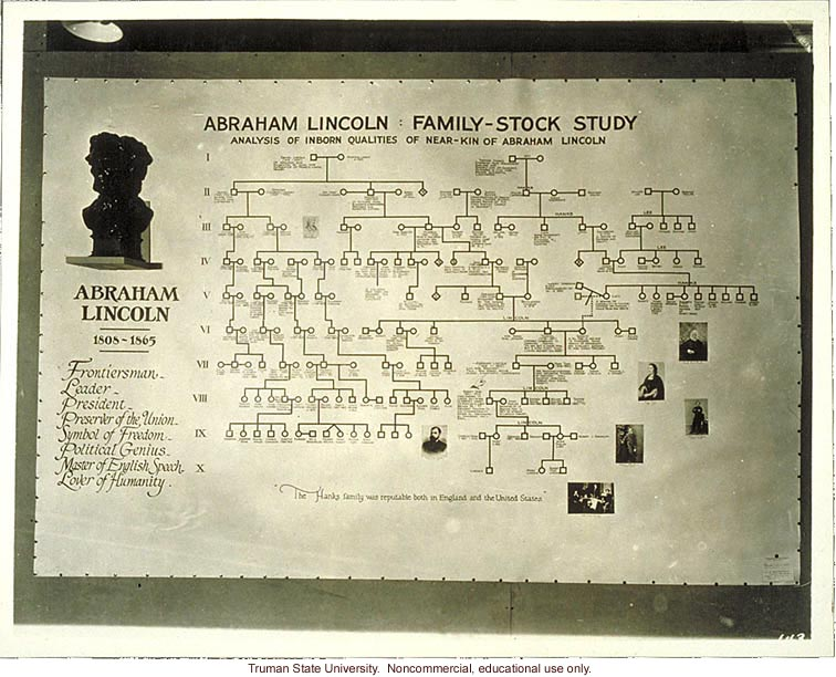 Pedigree exhibit: &quote;Abraham Lincoln: family-stock study,&quote; 3rd International Eugenics Conference