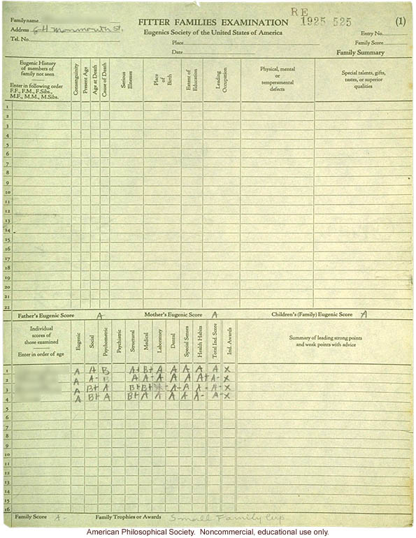 &quote;Small family&quote; winner, Fitter Families Contest, Eastern States Exposition, Springfield, MA (1925): family examination summary