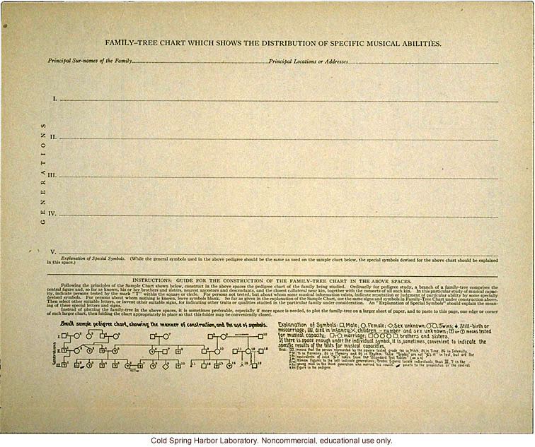 &quote;Pedigree of Musical Capacity,&quote; Eugenics Record Office form including instructions to test sense of pitch, intensity, time, consonance, tone, rhythm