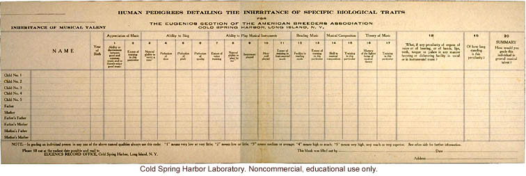 &quote;Inheritance of Musical Talent,&quote; pedigree chart with instructions, Eugenics Section, American Breeders Association