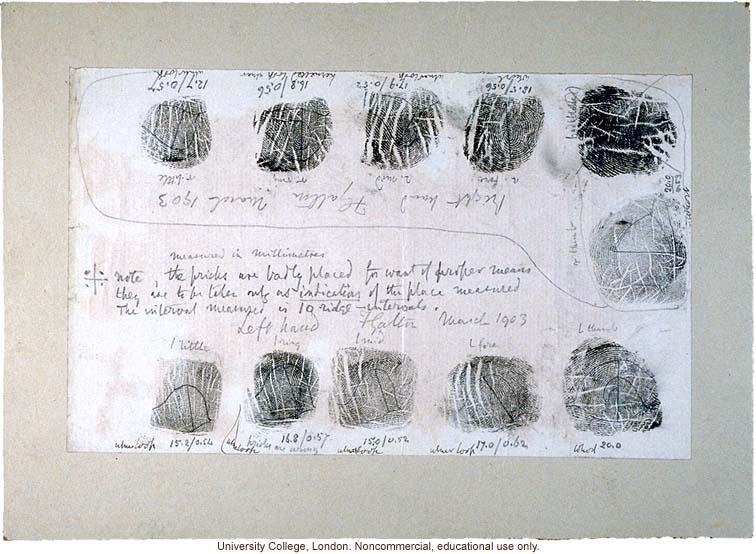 Francis Galton's fingerprints with handwritten notes