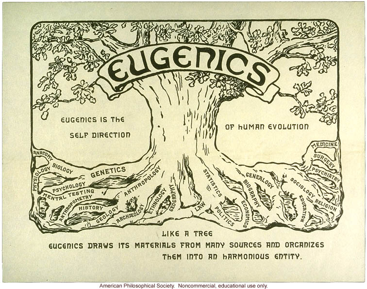 the relationship between malthusianism social darwinism eugenics and sterilization
