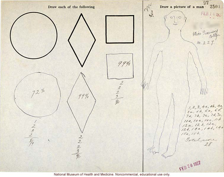 Mico College anthropometric case 1: photos, Schedule 3, notes, drawing test; by Morris Steggerda for <i>Race Crossing in Jamaica</i>