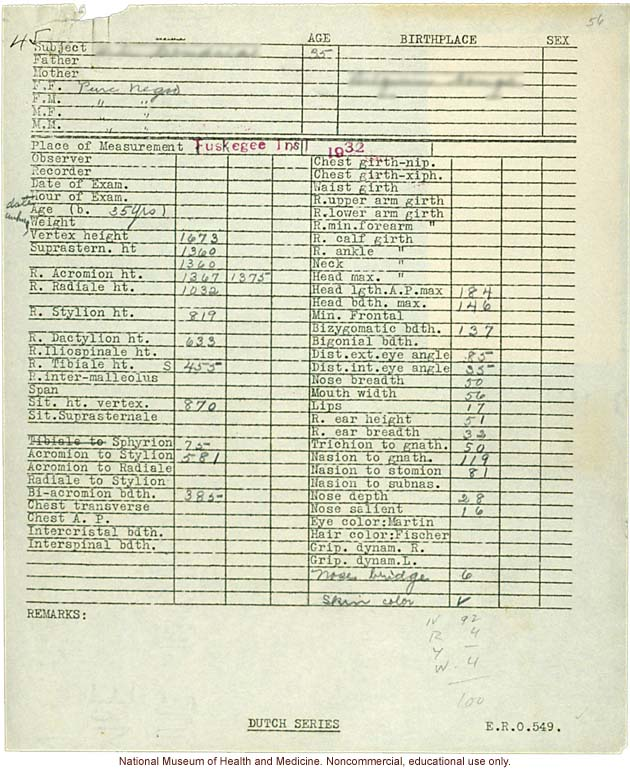 Adult male anthropometric cases, collected by Charles Davenport at Tuskegee Institute, Alabama (measurements and lineage forms)