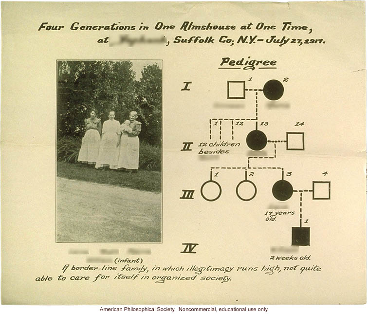 &quote;Four generations in one almshouse at one time at Yaphank, New York&quote;