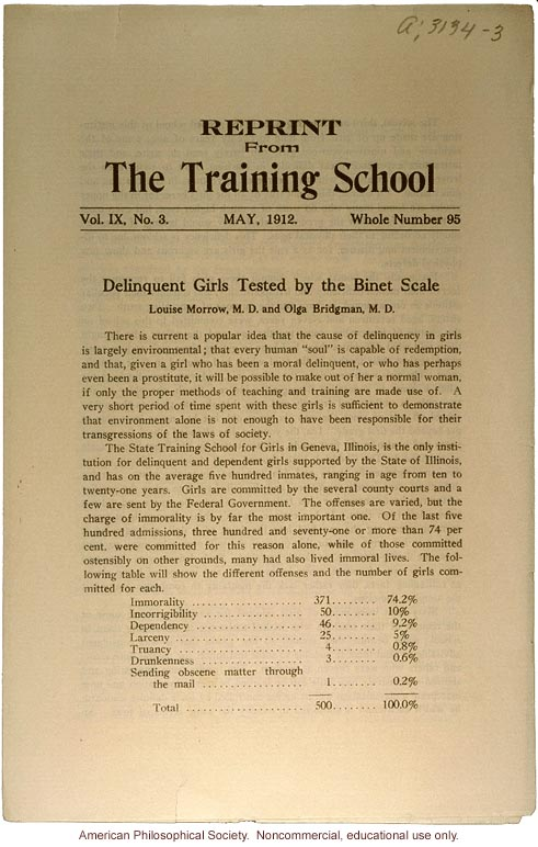 &quote;Delinquent girls tested by the Binet scale,&quote; by Dr. Louise Morrow and Dr. Olga Bridgman, Reprint from The Training School