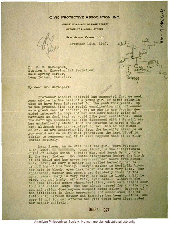 P.T. Walden, president of the Civic Protective Association, letter to C. Davenport about race mixing