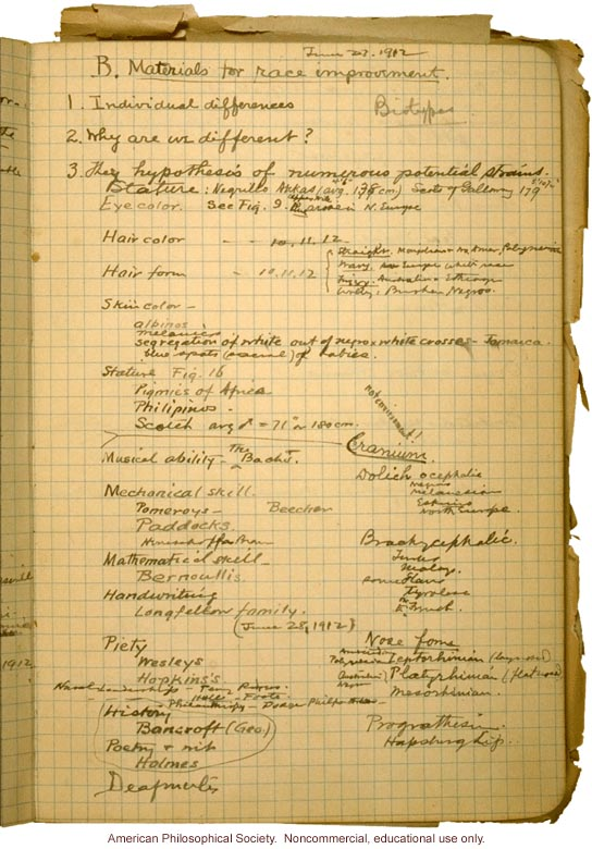 &quote;Materials for race improvement,&quote; page from C. Davenport's notebook